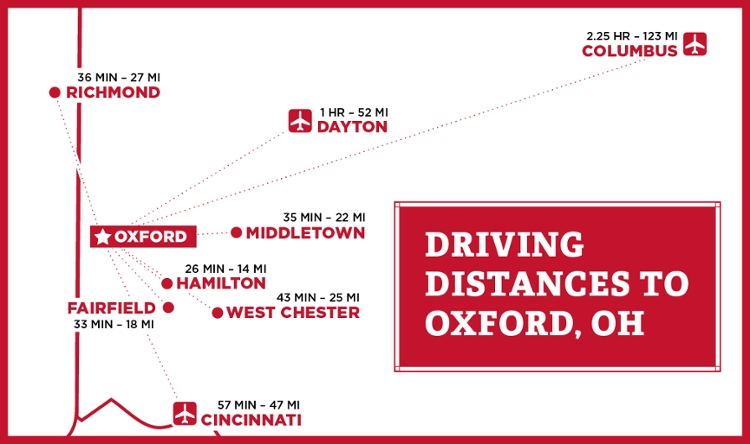 Map of Driving Distances to Oxford, OH. Richmond- 36 min, 27 mi. Dayton- 1 hr, 52 mi, airport. Columbus- 2.25 hr, 123 mi, airport. Middletown- 35 min, 22 mi. Hamilton- 26 min, 14 mi. West Chester- 43 min, 25 mi. Fairfield- 33 min, 18 mi. Cincinnati- 57 min, 47 mi, airport