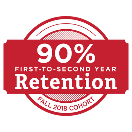 90% First-to-Second Year Retention - Fall 2018 Cohort