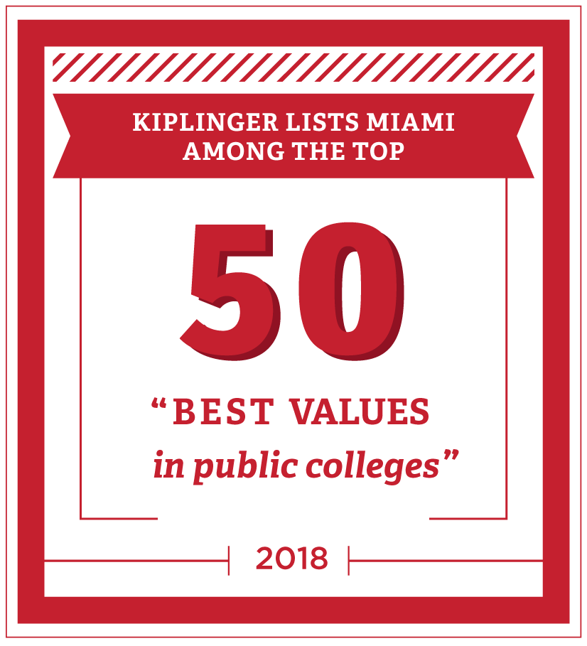 Kiplinger lists Miami among the top 50 Best Values in Public Colleges in 2018