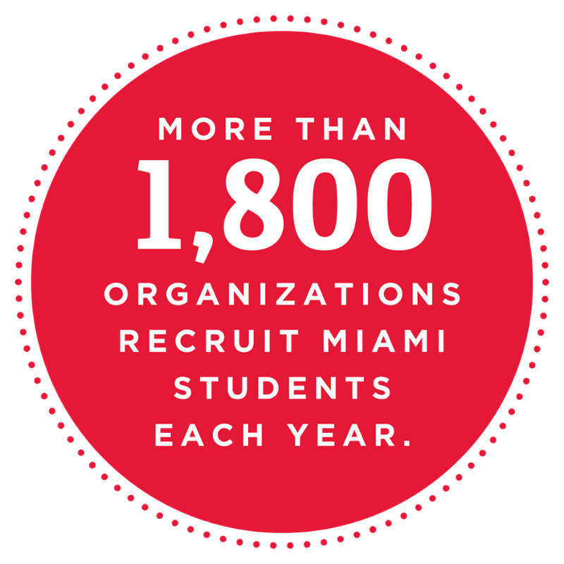More than 1800 organizations recruit Miami students each year.