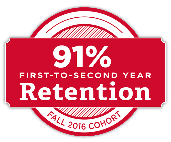 92% first-to-second year retention - Fall 2015 cohort