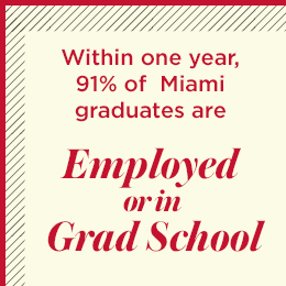 Within 1 year, 91% of Miami graduates are employed or in Grad School