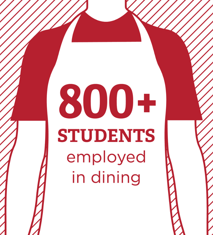 800+ students employed in dining