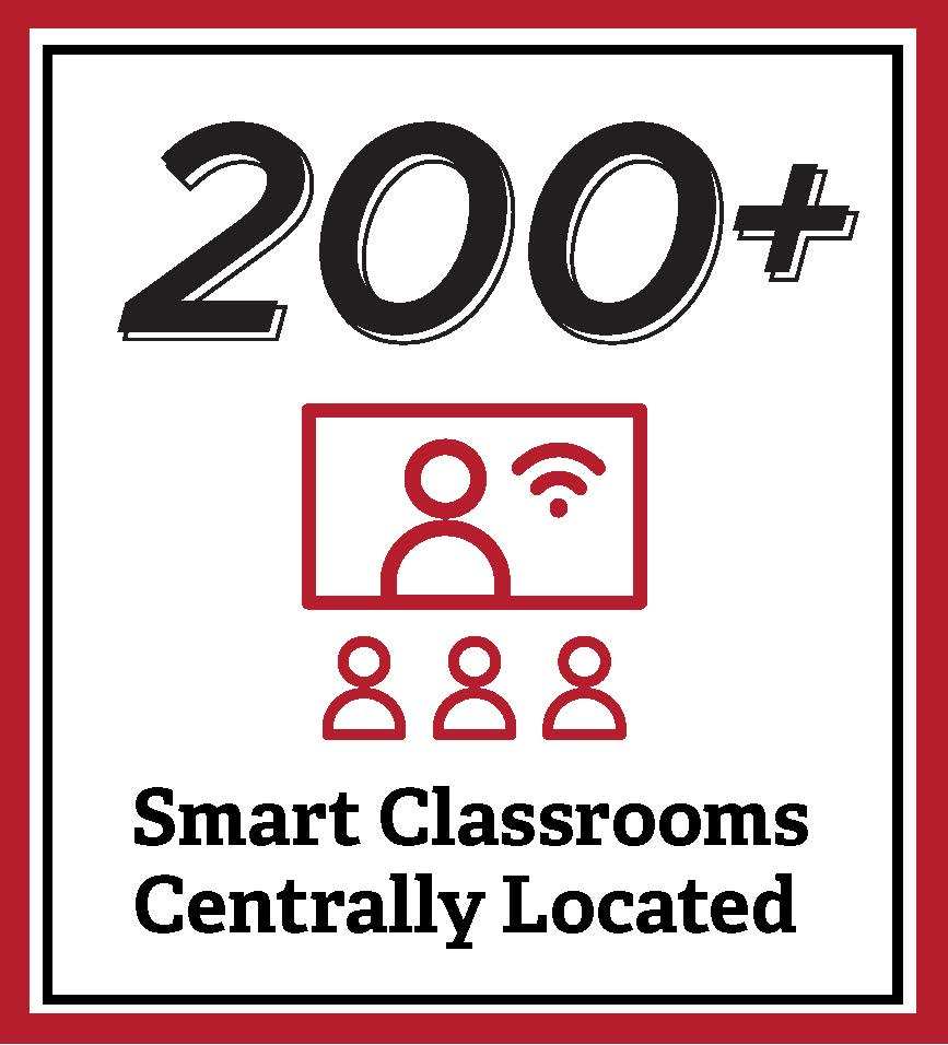 200+ smart classrooms centrally located
