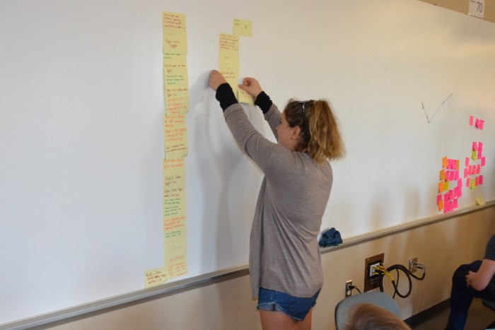 Female students putting sticky notes on a whiteboard