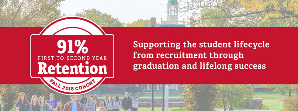 91% first-to-second year retention, Fall 2018 cohort. Supporting the student lifecycle from recruitment through graduation and lifelong success