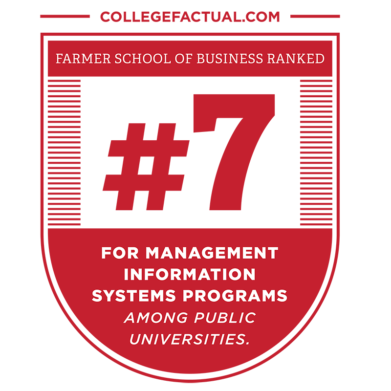 Farmer School of Business Ranked number 7 for Management Information Systems programs among public universities