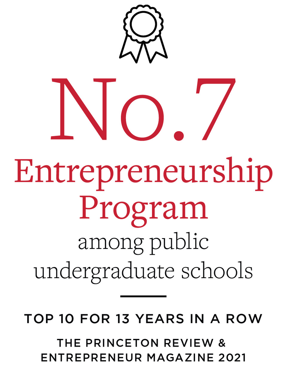 Entrepreneurship ranked No. 5 among public institutions by Princeton Review