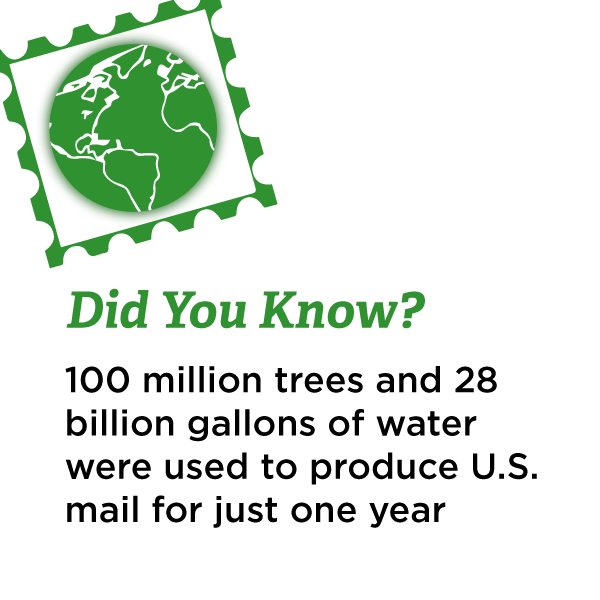 Did you know? 100 million trees and 28 billion gallons of water were used to produce U.S. mail for just one year