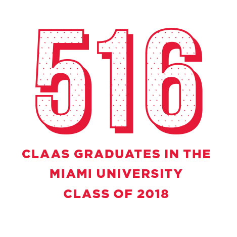 516 CLAAS graduates in the Miami University class of 2018