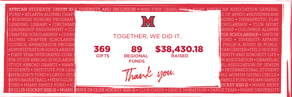 Together We Did It.   369 gifts, $38,430.18 raised, 89 different Regionals funds.