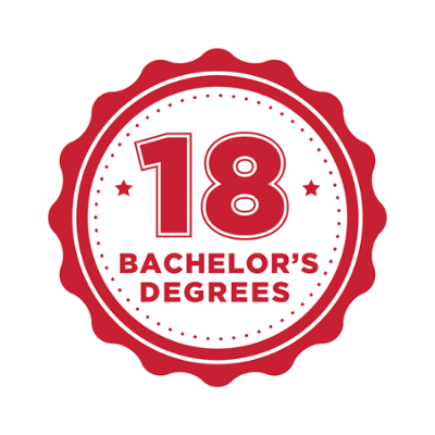 18 bachelors degrees.