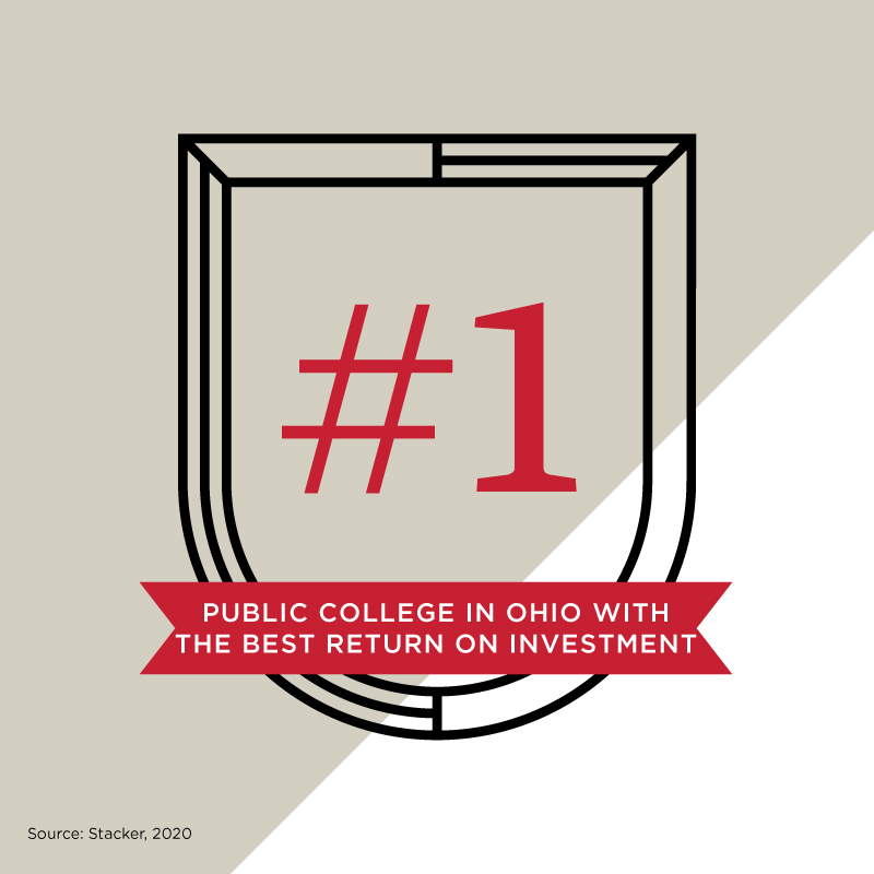 number one public college in Ohio with the best return for on investment