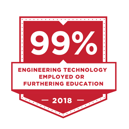 99% of Engineering Technology grads were employed upon graduation.